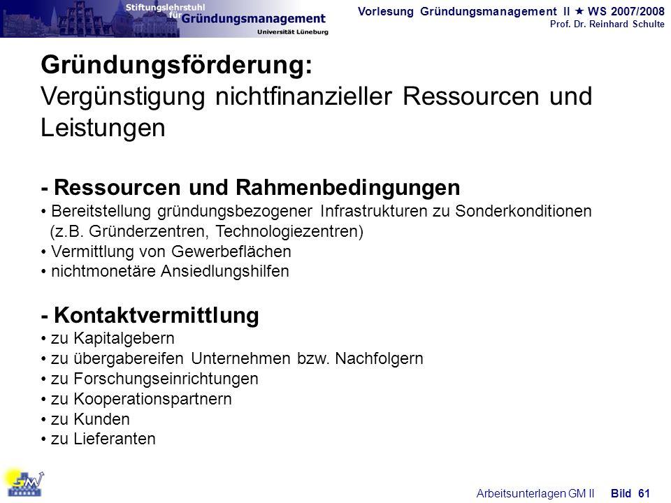 Vorlesung Gründungsmanagement II WS 2007/2008 Prof. Dr. Reinhard Schulte Arbeitsunterlagen GM IIBild 61 Gründungsförderung: Vergünstigung nichtfinanzi