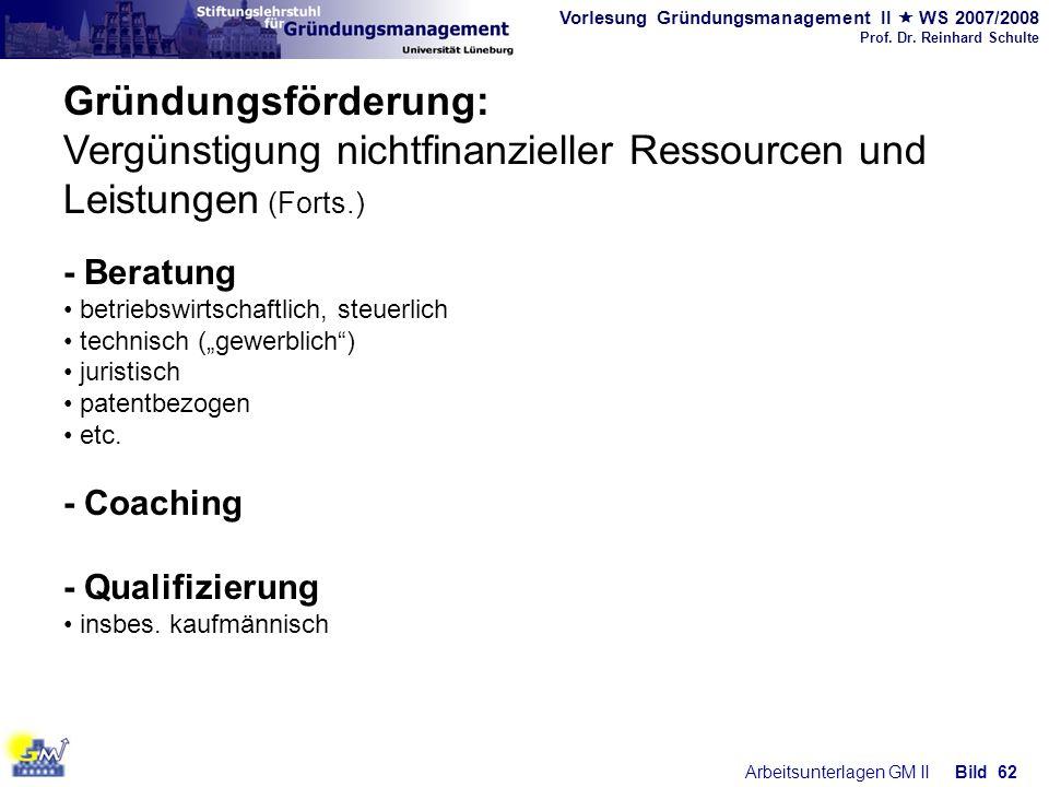 Vorlesung Gründungsmanagement II WS 2007/2008 Prof. Dr. Reinhard Schulte Arbeitsunterlagen GM IIBild 62 Gründungsförderung: Vergünstigung nichtfinanzi