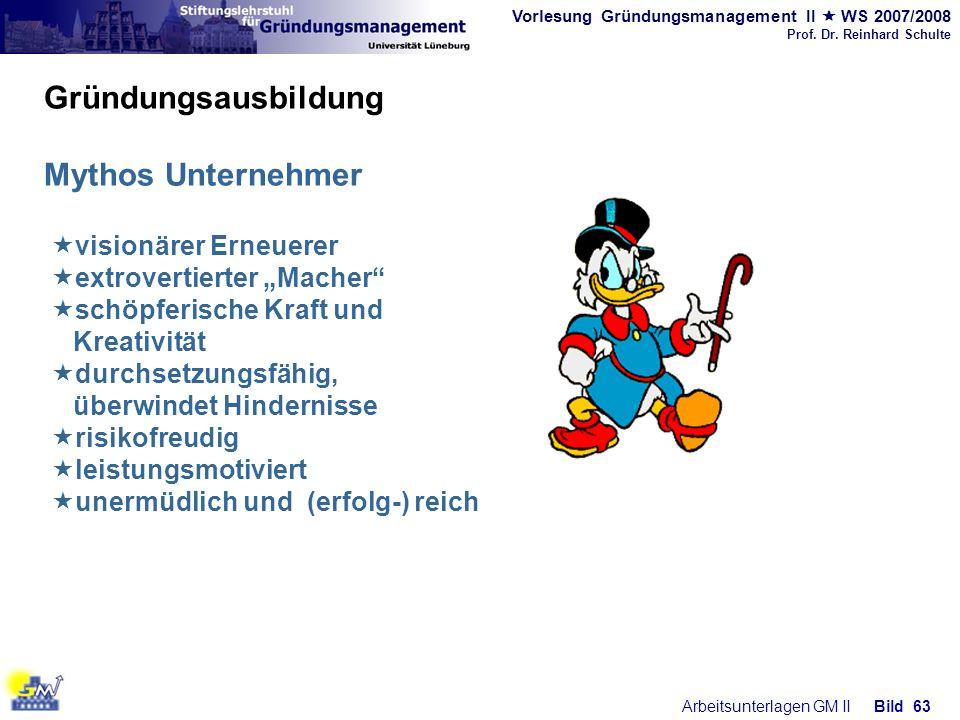 Vorlesung Gründungsmanagement II WS 2007/2008 Prof. Dr. Reinhard Schulte Arbeitsunterlagen GM IIBild 63 Gründungsausbildung Mythos Unternehmer visionä