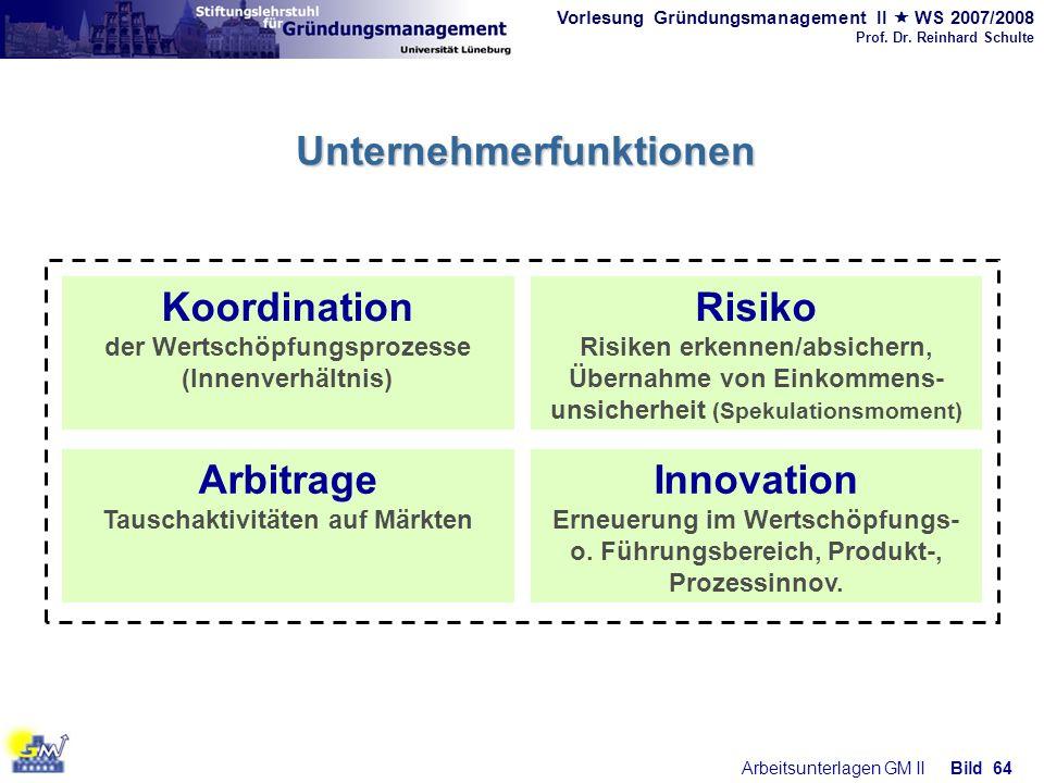 Vorlesung Gründungsmanagement II WS 2007/2008 Prof. Dr. Reinhard Schulte Arbeitsunterlagen GM IIBild 64 Koordination der Wertschöpfungsprozesse (Innen