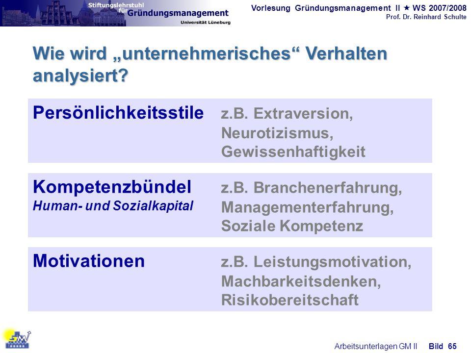 Vorlesung Gründungsmanagement II WS 2007/2008 Prof. Dr. Reinhard Schulte Arbeitsunterlagen GM IIBild 65 Wie wird unternehmerisches Verhalten analysier