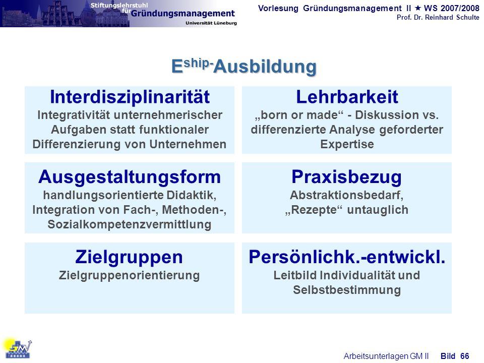 Vorlesung Gründungsmanagement II WS 2007/2008 Prof. Dr. Reinhard Schulte Arbeitsunterlagen GM IIBild 66 Interdisziplinarität Integrativität unternehme