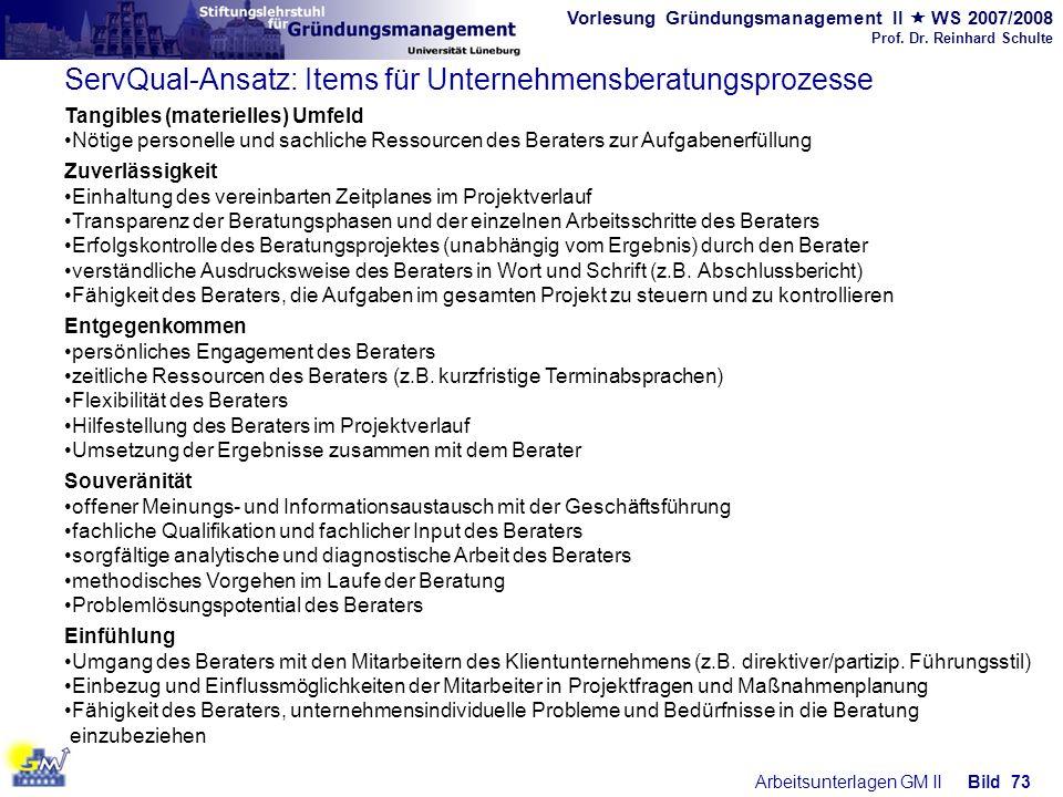 Vorlesung Gründungsmanagement II WS 2007/2008 Prof. Dr. Reinhard Schulte Arbeitsunterlagen GM IIBild 73 ServQual-Ansatz: Items für Unternehmensberatun