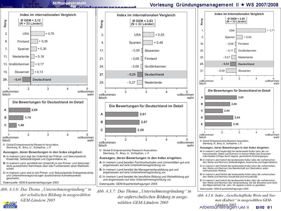 Vorlesung Gründungsmanagement II WS 2007/2008 Prof. Dr. Reinhard Schulte Arbeitsunterlagen GM IIBild 81