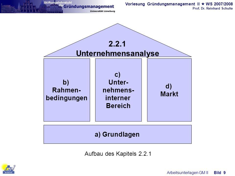 Vorlesung Gründungsmanagement II WS 2007/2008 Prof. Dr. Reinhard Schulte Arbeitsunterlagen GM IIBild 9 2.2.1 Unternehmensanalyse a) Grundlagen b) Rahm