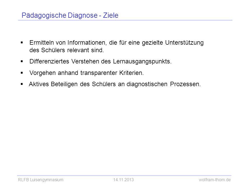 RLFB Luisengymnasium14.11.2013 wolfram-thom.de Pädagogische Diagnose - Ziele Ermitteln von Informationen, die für eine gezielte Unterstützung des Schülers relevant sind.