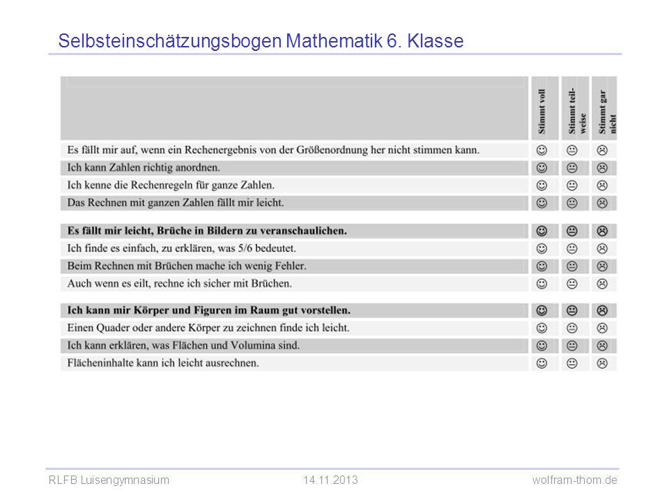 RLFB Luisengymnasium14.11.2013 wolfram-thom.de Selbsteinschätzungsbogen Mathematik 6. Klasse