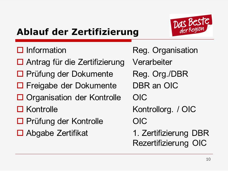 10 Ablauf der Zertifizierung InformationReg. Organisation Antrag für die ZertifizierungVerarbeiter Prüfung der DokumenteReg. Org./DBR Freigabe der Dok