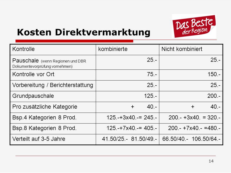 14 Kosten Direktvermarktung KontrollekombinierteNicht kombiniert Pauschale (wenn Regionen und DBR Dokumentevorprüfung vornehmen) 25.- Kontrolle vor Or