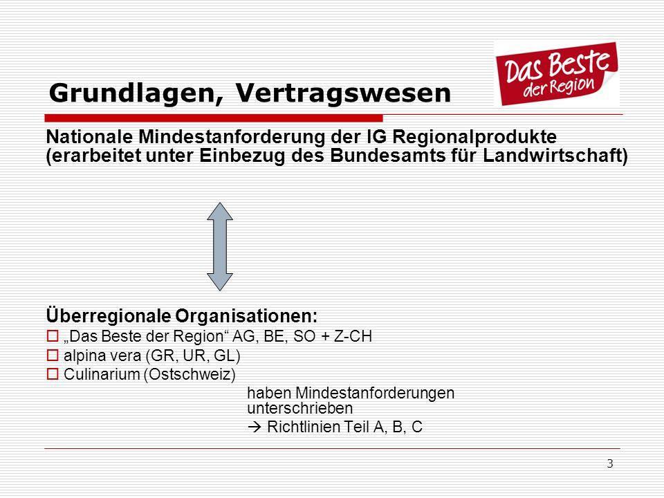 3 Grundlagen, Vertragswesen Nationale Mindestanforderung der IG Regionalprodukte (erarbeitet unter Einbezug des Bundesamts für Landwirtschaft) Überreg