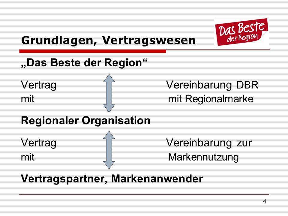 4 Grundlagen, Vertragswesen Das Beste der Region Vertrag Vereinbarung DBR mit mit Regionalmarke Regionaler Organisation Vertrag Vereinbarung zur mit M
