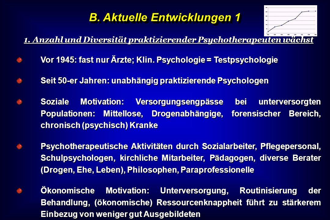 B. Aktuelle Entwicklungen 1 1. Anzahl und Diversität praktizierender Psychotherapeuten wächst Vor 1945: fast nur Ärzte; Klin. Psychologie = Testpsycho