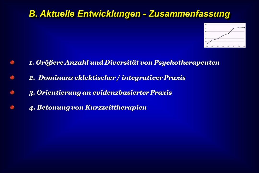 B. Aktuelle Entwicklungen - Zusammenfassung 1. Größere Anzahl und Diversität von Psychotherapeuten 2. Dominanz eklektischer / integrativer Praxis 3. O