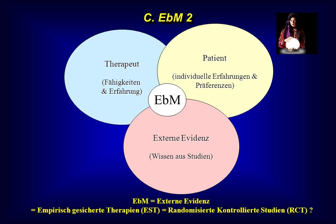 C. EbM 2 Therapeut(Fähigkeiten & Erfahrung) Patient (individuelle Erfahrungen & Präferenzen) Externe Evidenz (Wissen aus Studien) EbM EbM = Externe Ev
