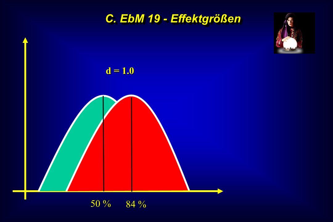 C. EbM 19 - Effektgrößen d = 1.0 50 % 84 %