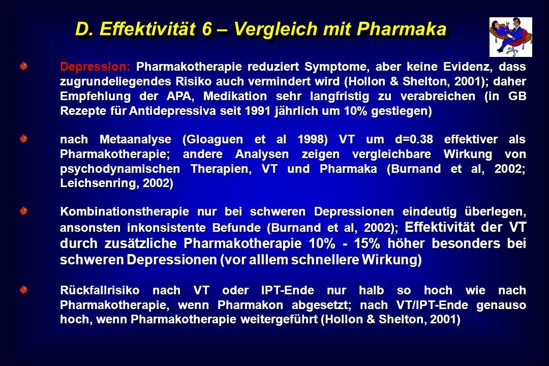D. Effektivität 6 – Vergleich mit Pharmaka Depression: Pharmakotherapie reduziert Symptome, aber keine Evidenz, dass zugrundeliegendes Risiko auch ver