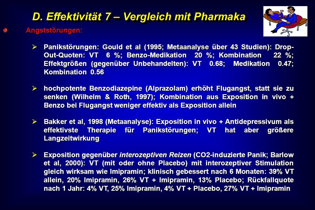 D. Effektivität 7 – Vergleich mit Pharmaka Angststörungen: Panikstörungen: Gould et al (1995; Metaanalyse über 43 Studien): Drop- Out-Quoten: VT 6 %;