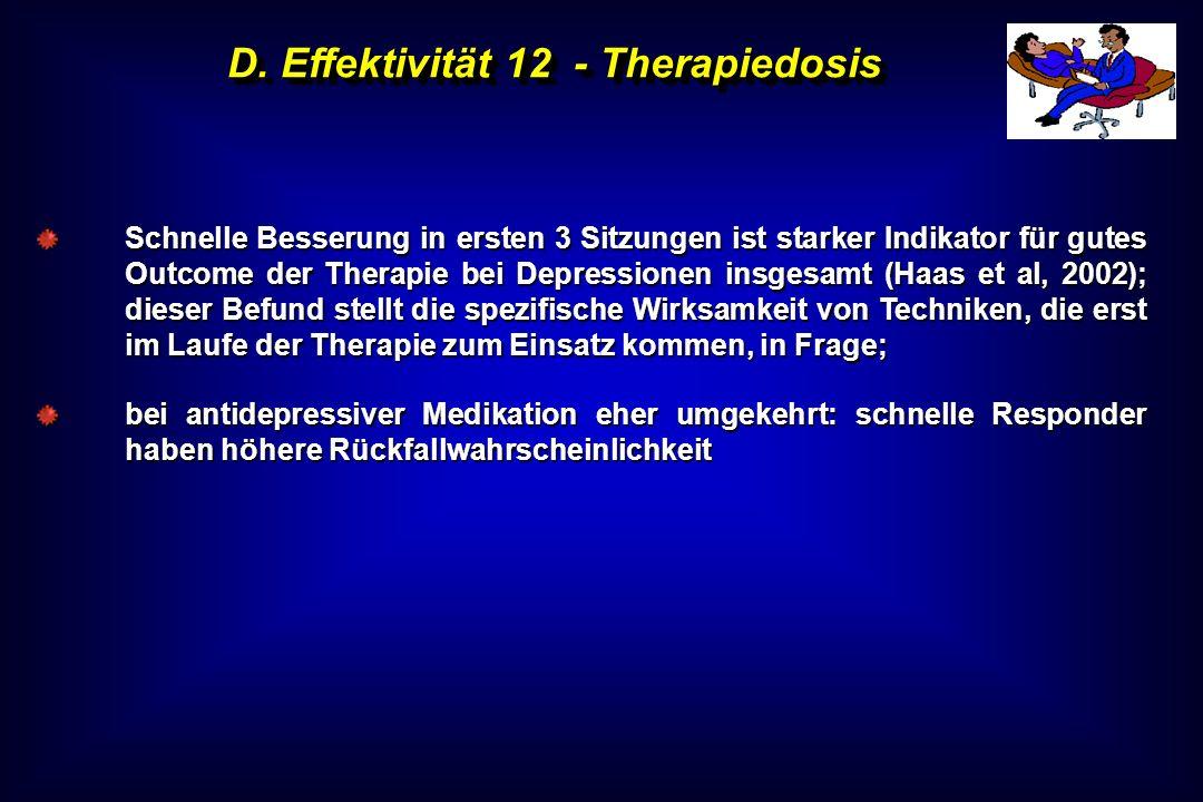 D. Effektivität 12 - Therapiedosis Schnelle Besserung in ersten 3 Sitzungen ist starker Indikator für gutes Outcome der Therapie bei Depressionen insg
