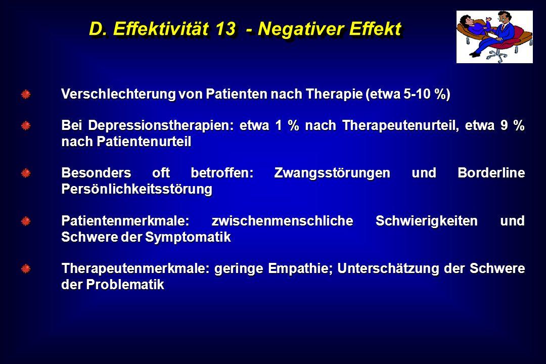 D. Effektivität 13 - Negativer Effekt Verschlechterung von Patienten nach Therapie (etwa 5-10 %) Bei Depressionstherapien: etwa 1 % nach Therapeutenur