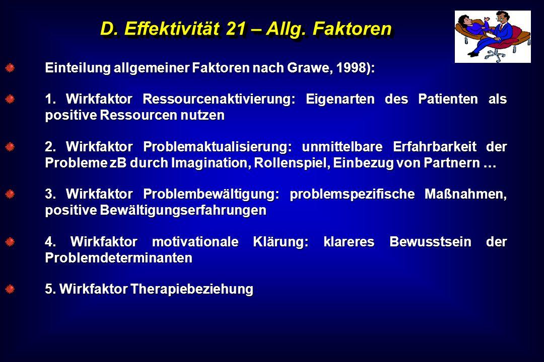 D. Effektivität 21 – Allg. Faktoren Einteilung allgemeiner Faktoren nach Grawe, 1998): 1. Wirkfaktor Ressourcenaktivierung: Eigenarten des Patienten a