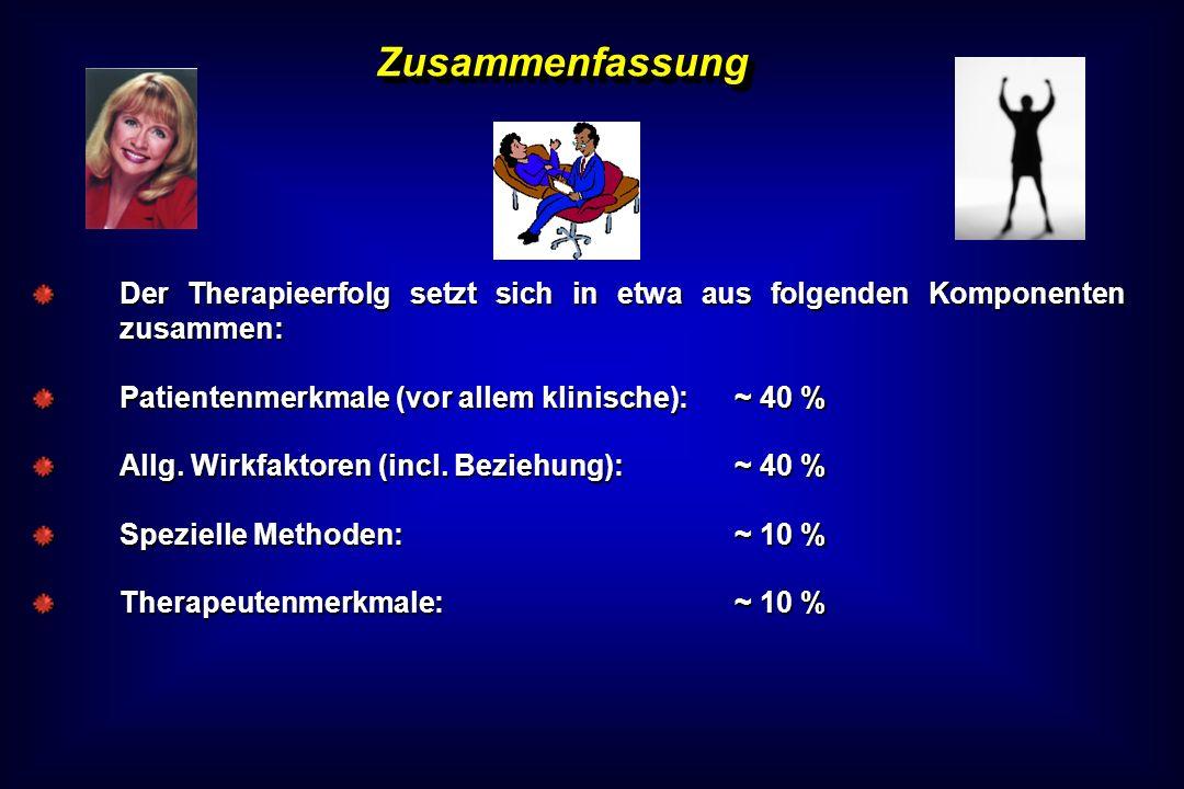 ZusammenfassungZusammenfassung Der Therapieerfolg setzt sich in etwa aus folgenden Komponenten zusammen: Patientenmerkmale (vor allem klinische): ~ 40
