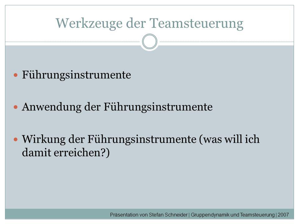 Werkzeuge der Teamsteuerung Führungsinstrumente Anwendung der Führungsinstrumente Wirkung der Führungsinstrumente (was will ich damit erreichen?) Präs