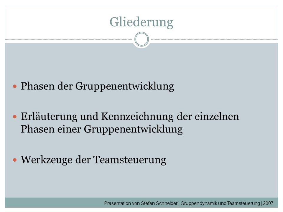 Gliederung Phasen der Gruppenentwicklung Erläuterung und Kennzeichnung der einzelnen Phasen einer Gruppenentwicklung Werkzeuge der Teamsteuerung Präse