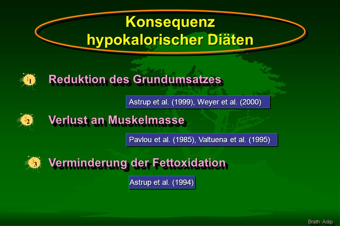 Konsequenz hypokalorischer Diäten Pavlou et al.(1985), Valtuena et al.