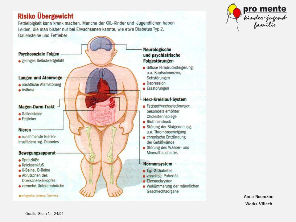 Ungewöhnlich Männlich Menschliche Anatomie Bauch Fotos - Anatomie ...