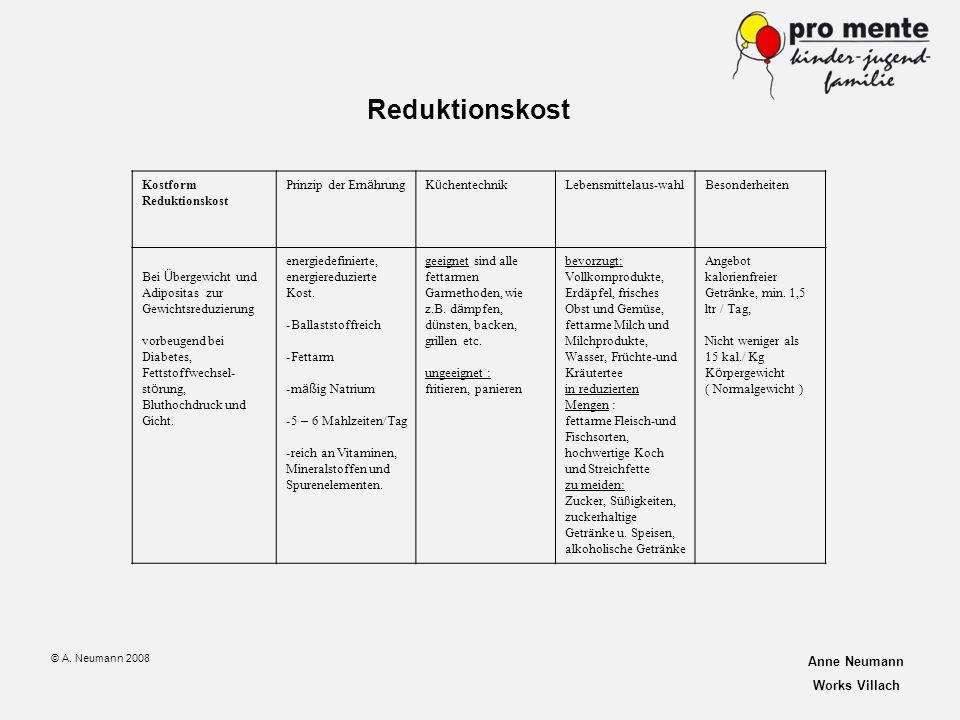 Reduktionskost Kostform Reduktionskost Prinzip der Ern ä hrungK ü chentechnik Lebensmittelaus-wahlBesonderheiten Bei Ü bergewicht und Adipositas zur G