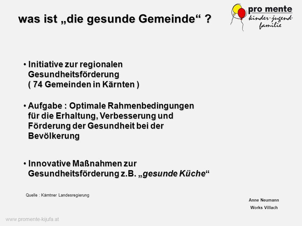 was ist die gesunde Gemeinde ? www.promente-kijufa.at Initiative zur regionalen Gesundheitsförderung ( 74 Gemeinden in Kärnten ) Initiative zur region