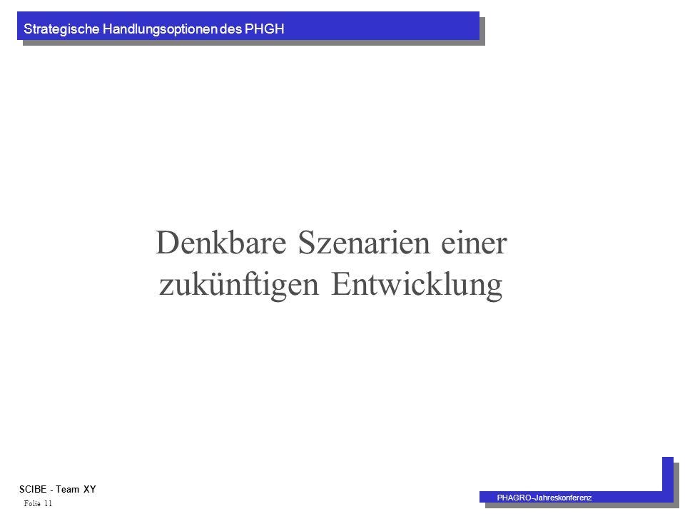 Strategische Handlungsoptionen des PHGH PHAGRO-Jahreskonferenz SCIBE - Team XY Folie 11 Denkbare Szenarien einer zukünftigen Entwicklung