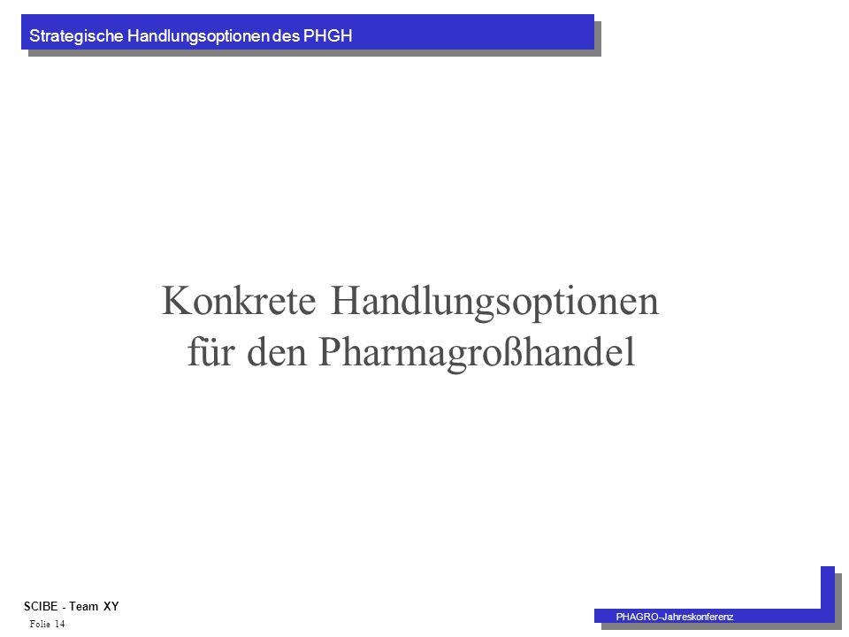 Strategische Handlungsoptionen des PHGH PHAGRO-Jahreskonferenz SCIBE - Team XY Folie 14 Konkrete Handlungsoptionen für den Pharmagroßhandel