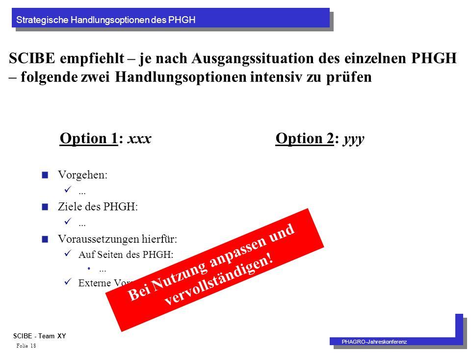 Strategische Handlungsoptionen des PHGH PHAGRO-Jahreskonferenz SCIBE - Team XY Folie 18 SCIBE empfiehlt – je nach Ausgangssituation des einzelnen PHGH – folgende zwei Handlungsoptionen intensiv zu prüfen Vorgehen:...