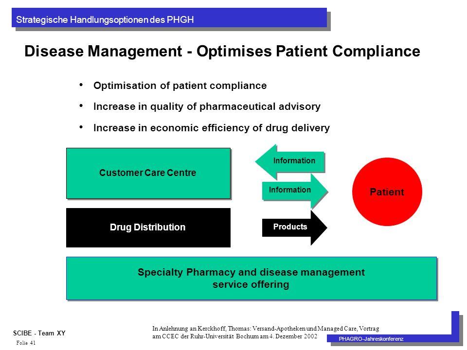 Strategische Handlungsoptionen des PHGH PHAGRO-Jahreskonferenz SCIBE - Team XY Folie 41 Disease Management - Optimises Patient Compliance Optimisation