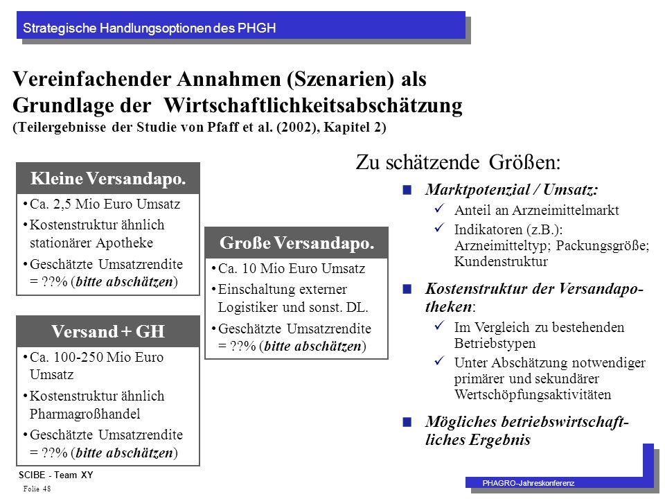 Strategische Handlungsoptionen des PHGH PHAGRO-Jahreskonferenz SCIBE - Team XY Folie 48 Vereinfachender Annahmen (Szenarien) als Grundlage der Wirtschaftlichkeitsabschätzung (Teilergebnisse der Studie von Pfaff et al.