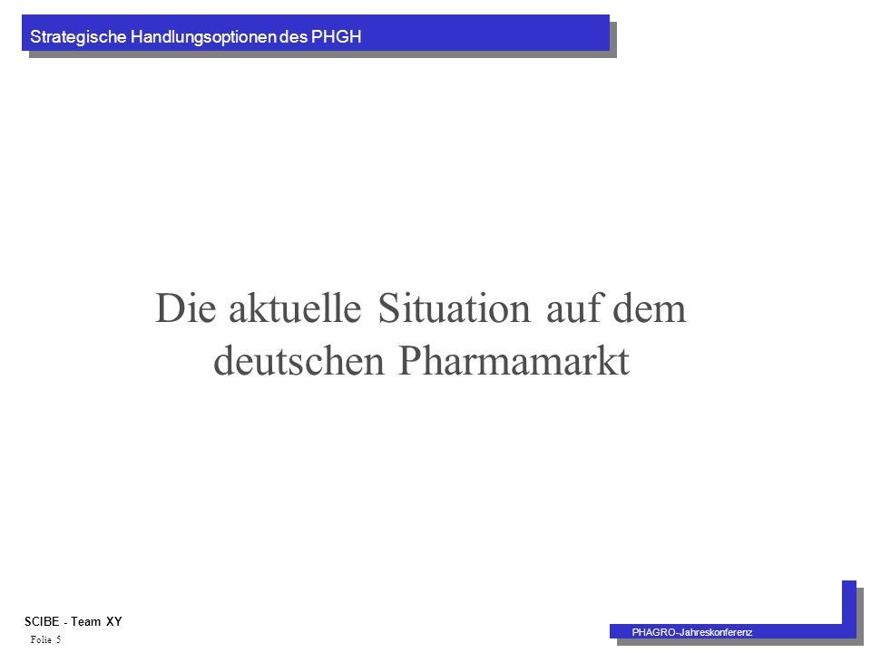 Strategische Handlungsoptionen des PHGH PHAGRO-Jahreskonferenz SCIBE - Team XY Folie 5 Die aktuelle Situation auf dem deutschen Pharmamarkt