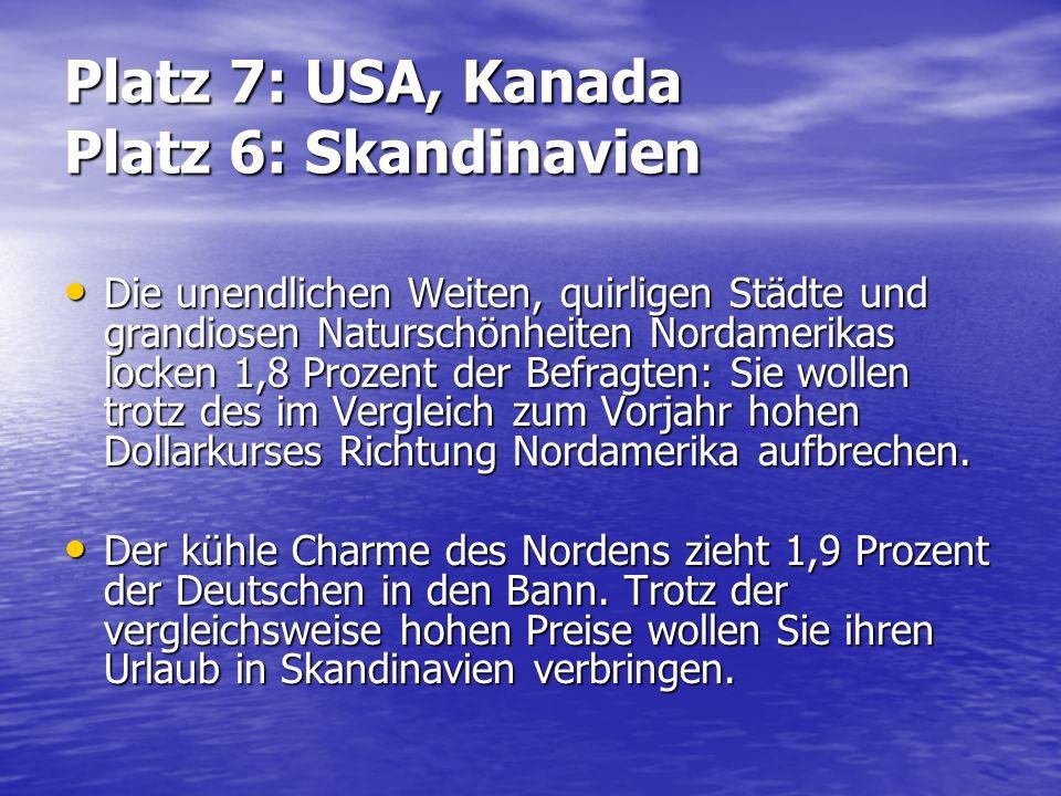 Platz 7: USA, Kanada Platz 6: Skandinavien Die unendlichen Weiten, quirligen Städte und grandiosen Naturschönheiten Nordamerikas locken 1,8 Prozent de