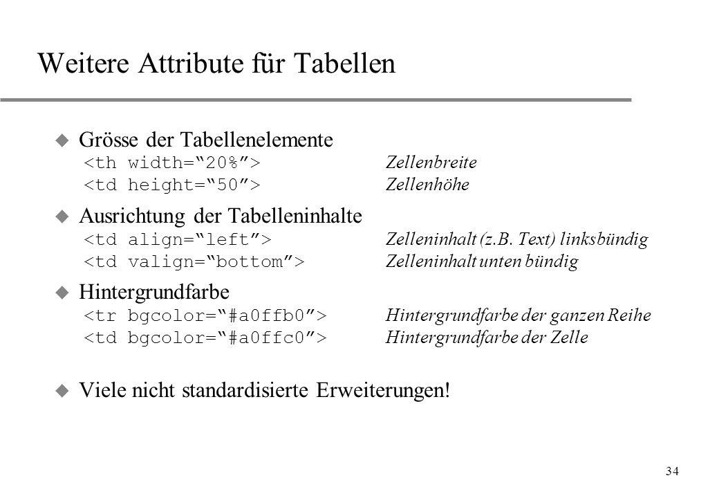 34 Weitere Attribute für Tabellen Grösse der Tabellenelemente Zellenbreite Zellenhöhe Ausrichtung der Tabelleninhalte Zelleninhalt (z.B. Text) linksbü