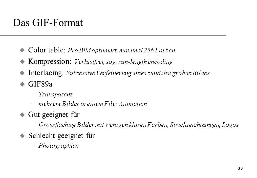 39 Das GIF-Format u Color table: Pro Bild optimiert, maximal 256 Farben. u Kompression: Verlustfrei, sog. run-length encoding u Interlacing: Sukzessiv