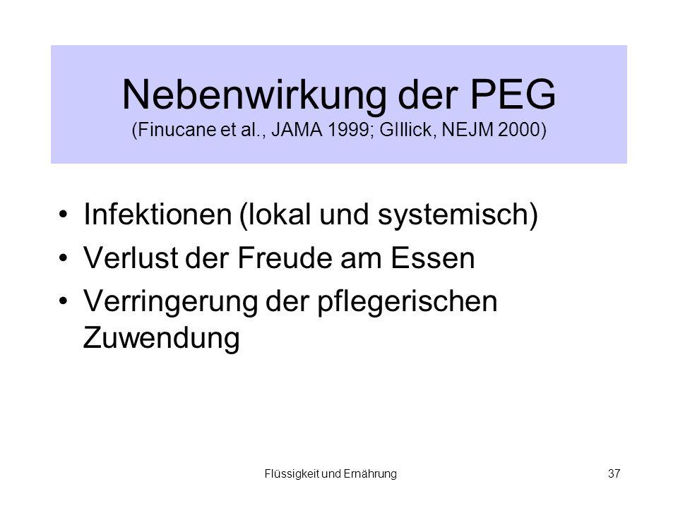 Flüssigkeit und Ernährung37 Nebenwirkung der PEG (Finucane et al., JAMA 1999; GIllick, NEJM 2000) Infektionen (lokal und systemisch) Verlust der Freude am Essen Verringerung der pflegerischen Zuwendung