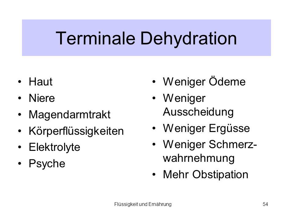 Flüssigkeit und Ernährung54 Terminale Dehydration Haut Niere Magendarmtrakt Körperflüssigkeiten Elektrolyte Psyche Weniger Ödeme Weniger Ausscheidung Weniger Ergüsse Weniger Schmerz- wahrnehmung Mehr Obstipation