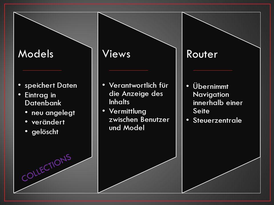 Models speichert Daten Eintrag in Datenbank neu angelegt verändert gelöscht Views Verantwortlich für die Anzeige des Inhalts Vermittlung zwischen Benutzer und Model Router Übernimmt Navigation innerhalb einer Seite Steuerzentrale COLLECTIONS