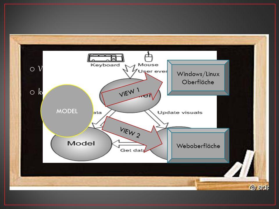 o View holt sich Daten vom Model, nicht vom Server o können beliebig erstellt, verändert und gelöscht werden o View aktualisiert sich selbstständig o Router/Model fordern change –Event Windows/Linux Oberfläche MODEL Weboberfläche VIEW 1 VIEW 2
