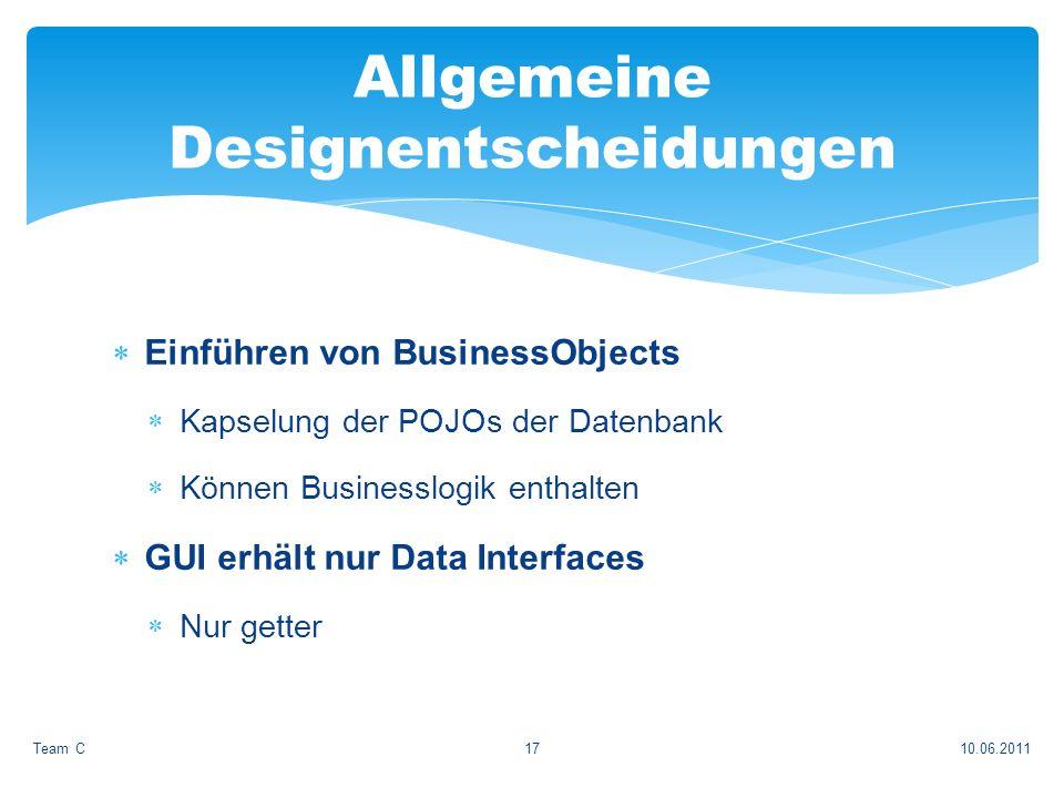 Einführen von BusinessObjects Kapselung der POJOs der Datenbank Können Businesslogik enthalten GUI erhält nur Data Interfaces Nur getter 10.06.2011Team C17 Allgemeine Designentscheidungen