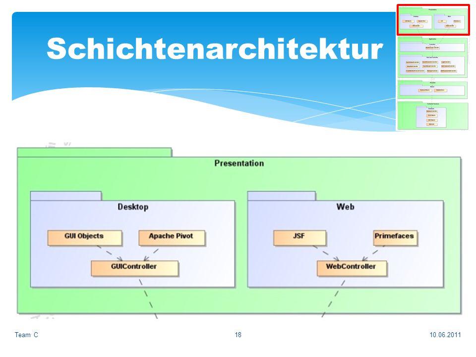10.06.2011Team C18 Schichtenarchitektur