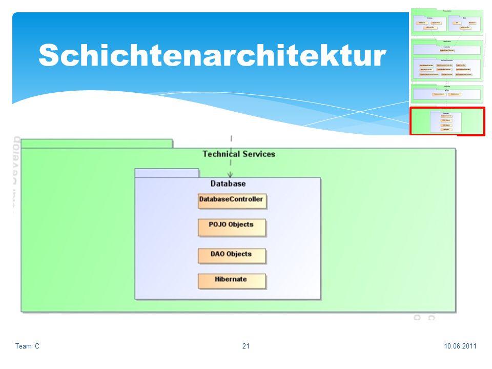 10.06.2011Team C21 Schichtenarchitektur