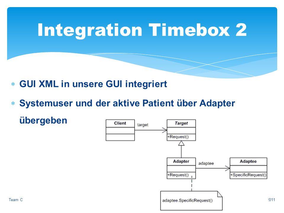 GUI XML in unsere GUI integriert Systemuser und der aktive Patient über Adapter übergeben 10.06.2011Team C23 Integration Timebox 2