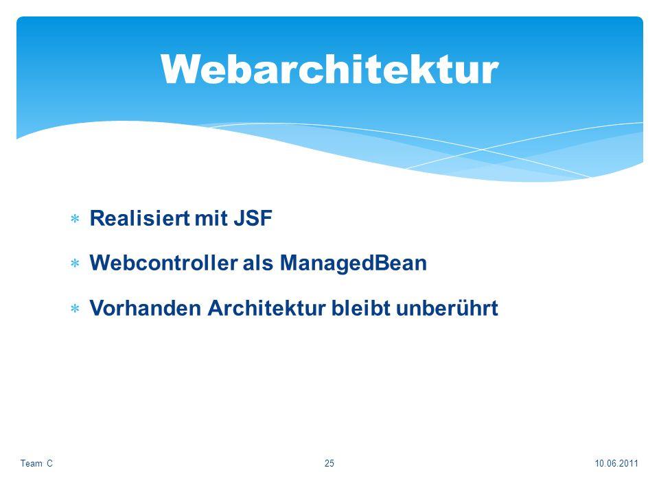 Realisiert mit JSF Webcontroller als ManagedBean Vorhanden Architektur bleibt unberührt 10.06.2011Team C25 Webarchitektur