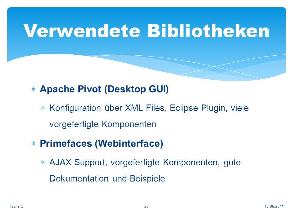 Apache Pivot (Desktop GUI) Konfiguration über XML Files, Eclipse Plugin, viele vorgefertigte Komponenten Primefaces (Webinterface) AJAX Support, vorgefertigte Komponenten, gute Dokumentation und Beispiele 10.06.2011Team C28 Verwendete Bibliotheken